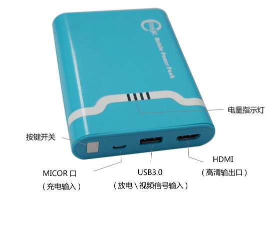 HDMI输出移动伟德国际亚洲中文网方案